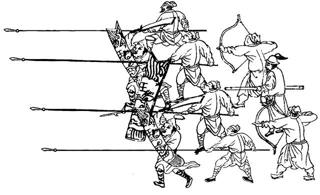 Schild-Formation nach 羅拱辰 Luo Gong Chen