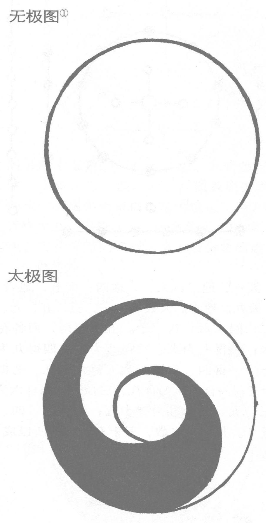 Aus der Geschichte Taijiquan gibt es die Abbildung vom Leeren Wuji-Kreis und dem Kreis wo aus dem Wuji das Taiji entspringt.